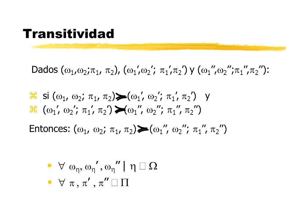 Transitividad | Dados ( 1, 2 ; 1, 2 ), ( 1, 2 ; 1, 2 ) y ( 1, 2 ; 1, 2 ): z si ( 1, 2 ; 1, 2 ) ( 1, 2 ; 1, 2 ) y z ( 1, 2 ; 1, 2 ) ( 1, 2 ; 1, 2 ) Ent