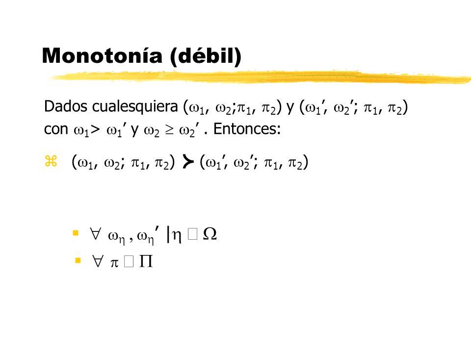 Monotonía (débil) | Dados cualesquiera ( 1, 2 ; 1, 2 ) y ( 1, 2 ; 1, 2 ) con 1 > 1 y 2 2. Entonces: z ( 1, 2 ; 1, 2 ) ( 1, 2 ; 1, 2 )