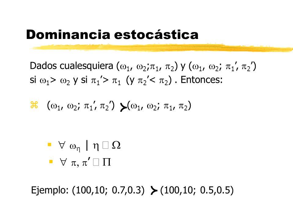 Dominancia estocástica | Dados cualesquiera ( 1, 2 ; 1, 2 ) y ( 1, 2 ; 1, 2 ) si 1 > 2 y si 1 > 1 (y 2< 2 ). Entonces: z ( 1, 2 ; 1, 2 ) ( 1, 2 ; 1, 2