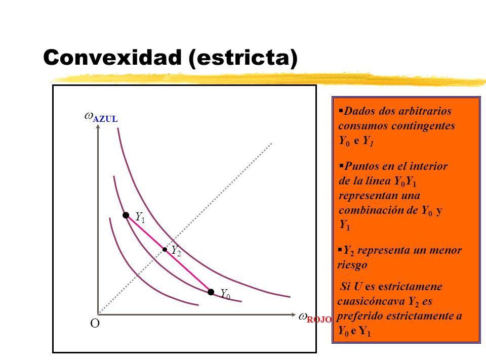 Convexidad (estricta) AZUL ROJO O Dados dos arbitrarios consumos contingentes Y 0 e Y 1 Y 0 Y 1 Puntos en el interior de la línea Y 0 Y 1 representan