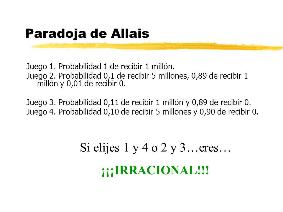 Paradoja de Allais Juego 1. Probabilidad 1 de recibir 1 millón. Juego 2. Probabilidad 0,1 de recibir 5 millones, 0,89 de recibir 1 millón y 0,01 de re