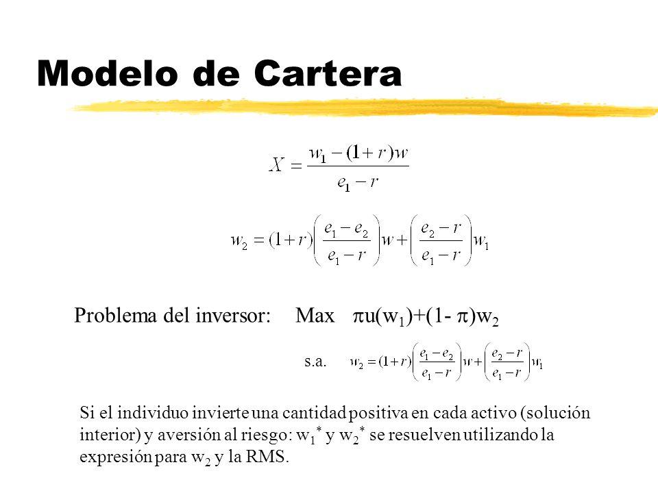 Modelo de Cartera Problema del inversor: Max u(w 1 )+(1- )w 2 s.a. Si el individuo invierte una cantidad positiva en cada activo (solución interior) y
