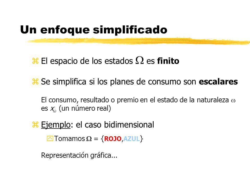 Un enfoque simplificado El espacio de los estados es finito zSe simplifica si los planes de consumo son escalares El consumo, resultado o premio en el