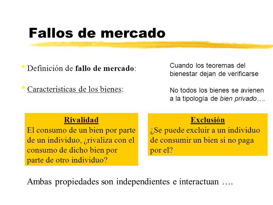 Características de los bienes: Fallos de mercado Definición de fallo de mercado: Cuando los teoremas del bienestar dejan de verificarse No todos los b