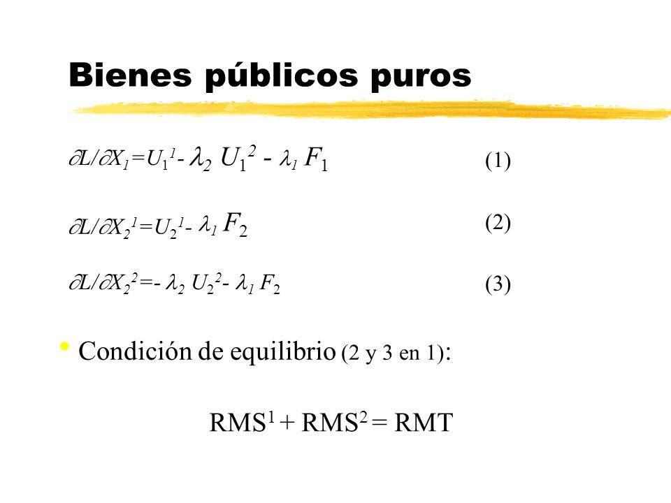 Bienes públicos puros RMS 1 + RMS 2 = RMT Condición de equilibrio (2 y 3 en 1) : 1 F 2 L/ X 2 1 =U 2 1 - (2) 2 U 1 2 - 1 F 1 L/ X 1 =U 1 1 - (1) L/ X 2 2 =- 2 U 2 2 - 1 F 2 (3)