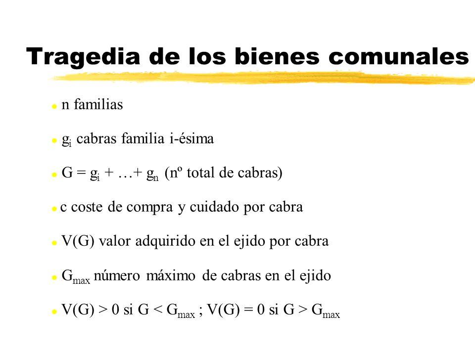 Tragedia de los bienes comunales l n familias l g i cabras familia i-ésima l G = g i + …+ g n (nº total de cabras) l c coste de compra y cuidado por cabra l V(G) valor adquirido en el ejido por cabra l G max número máximo de cabras en el ejido l V(G) > 0 si G G max