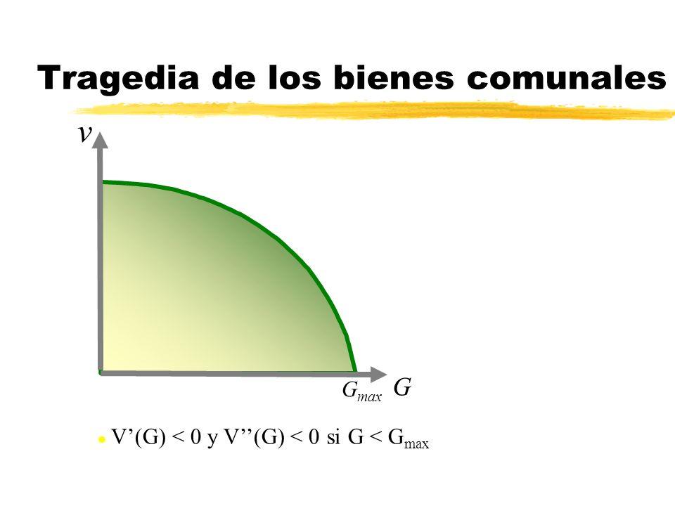 Tragedia de los bienes comunales l V(G) < 0 y V(G) < 0 si G < G max G v G max