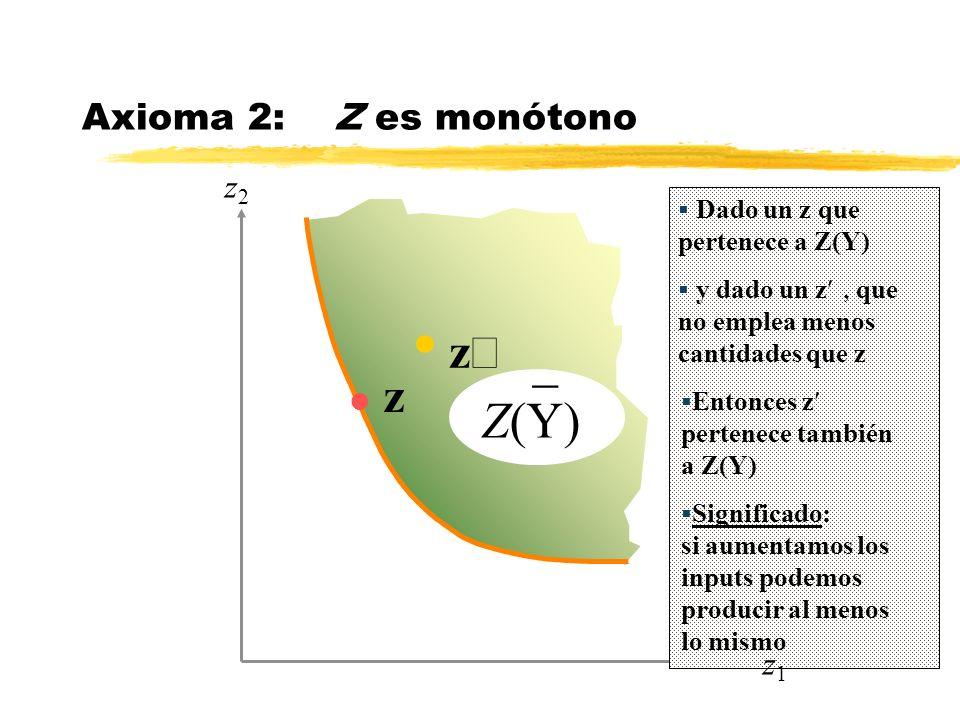 l z Dado un z que pertenece a Z(Y) y dado un z que no emplea menos cantidades que z Entonces z pertenece también a Z(Y) _ Z(Y) Axioma 2: Z es monótono