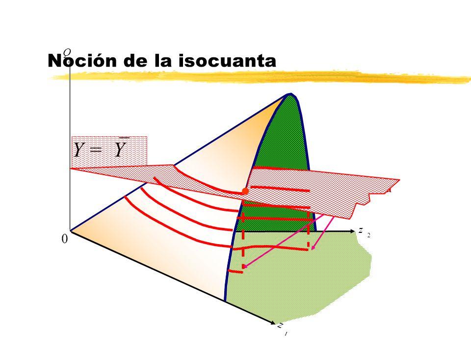 z 2 Q z 1 isocuanta Y = Y 0 Noción de la isocuanta l