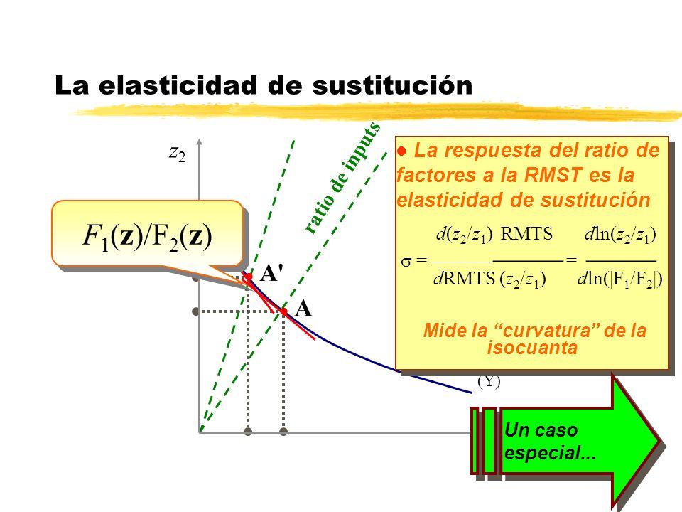(Y) La elasticidad de sustitución z1z1 z2z2 l A l A' l La respuesta del ratio de factores a la RMST es la elasticidad de sustitución d(z 2 /z 1 ) RMTS