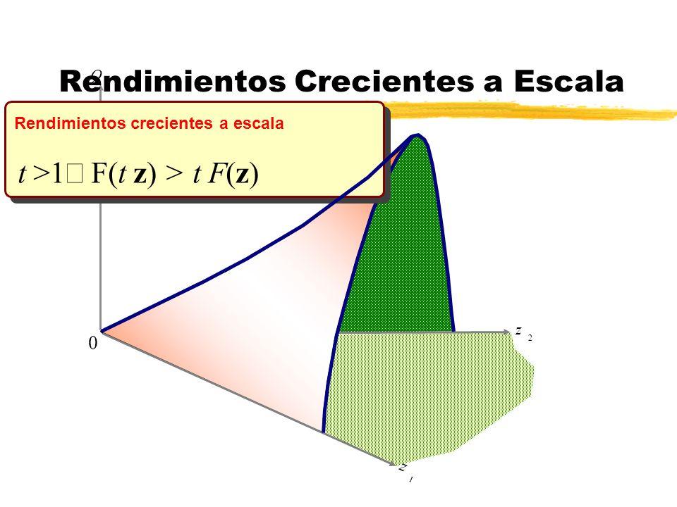 z 2 Q z 1 0 t >1 F(t z) > t F(z) Rendimientos crecientes a escala Rendimientos Crecientes a Escala