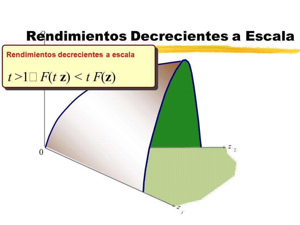 z 2 Q z 1 0 t >1 F(t z) < t F(z) Rendimientos decrecientes a escala Rendimientos Decrecientes a Escala