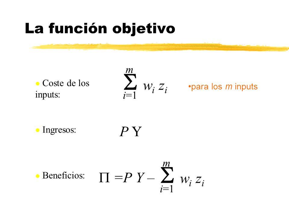 La función objetivo Ingresos: Coste de los inputs: w i z i m i=1 P Y w i z i m i=1 =P Y – Beneficios: para los m inputs