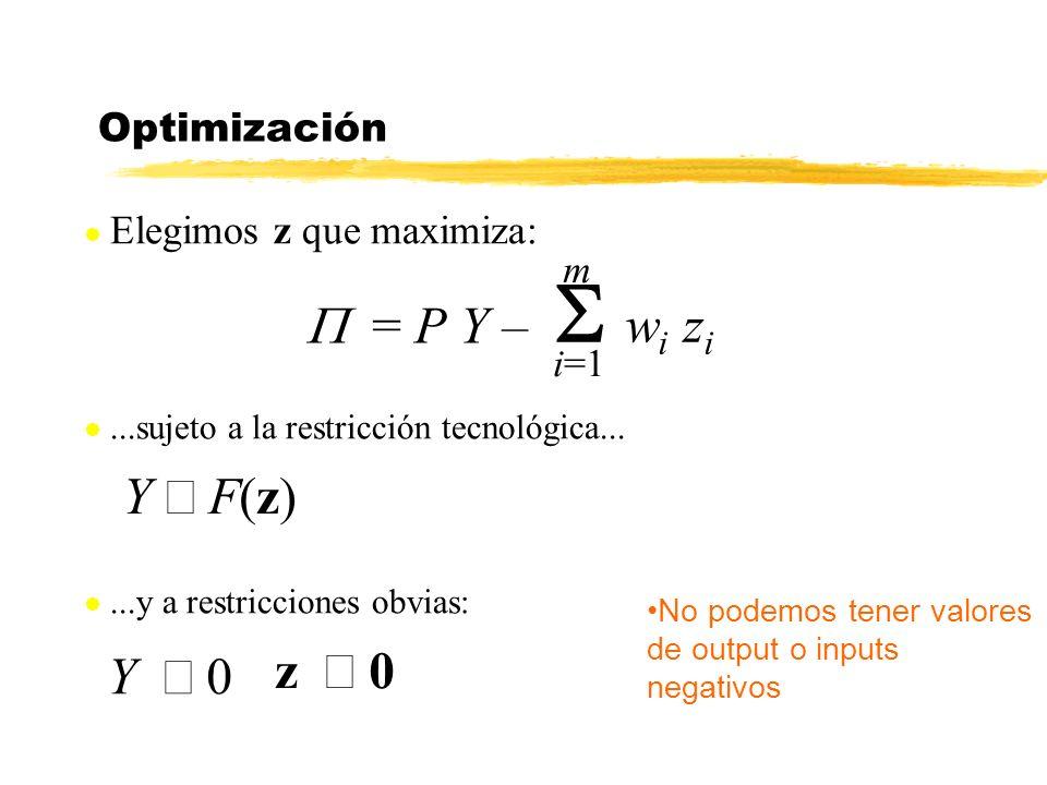 Optimización...sujeto a la restricción tecnológica... No podemos tener valores de output o inputs negativos Elegimos z que maximiza: Y F(z) w i z i m