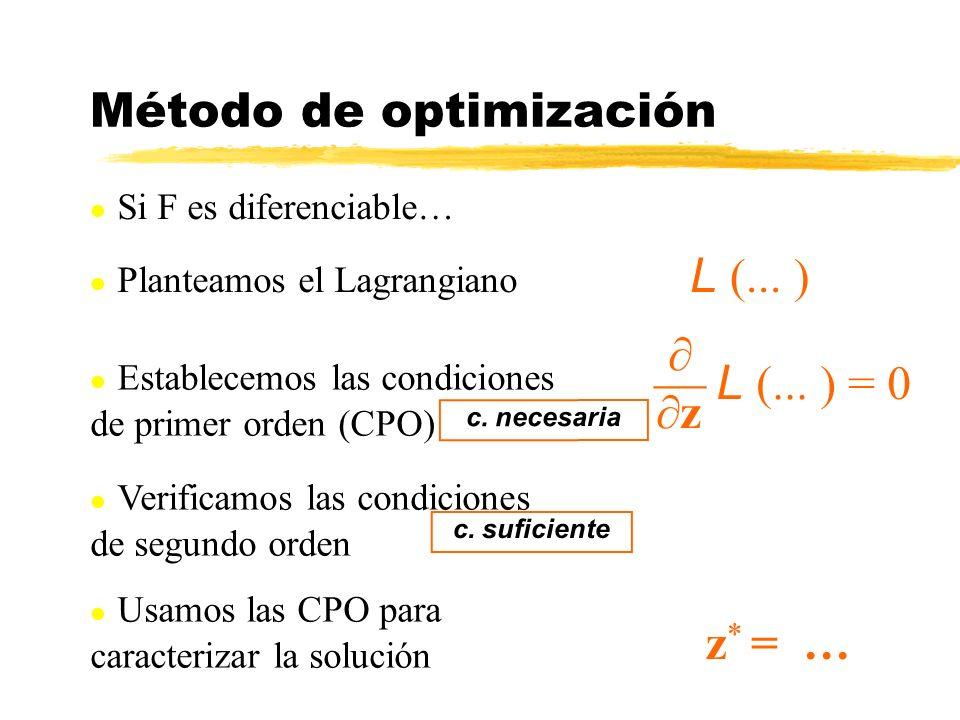Método de optimización L (... ) L (... ) = 0 z z * = … l Planteamos el Lagrangiano l Establecemos las condiciones de primer orden (CPO) c. n e c e s a