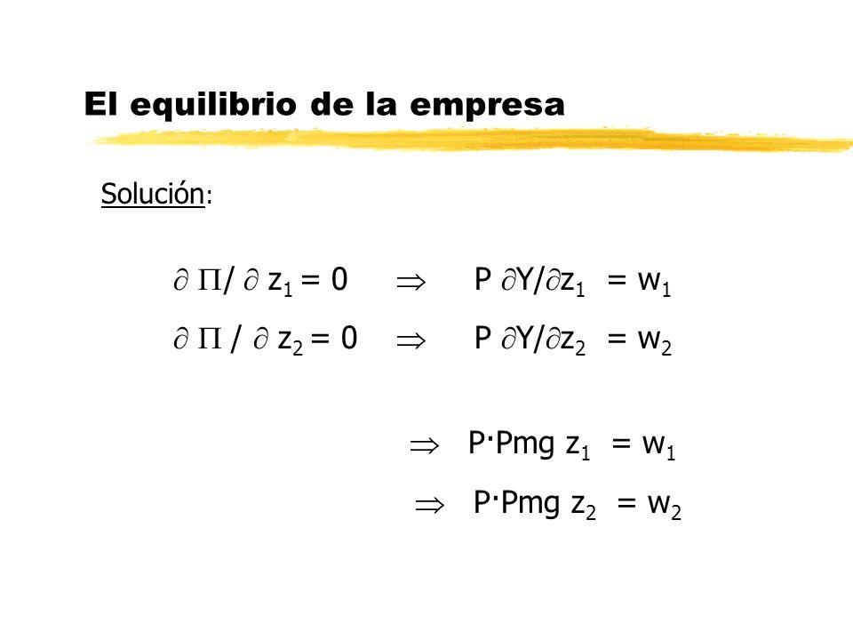 El equilibrio de la empresa Solución : / z 1 = 0 P Y/ z 1 = w 1 / z 2 = 0 P Y/ z 2 = w 2 P·Pmg z 1 = w 1 P·Pmg z 2 = w 2