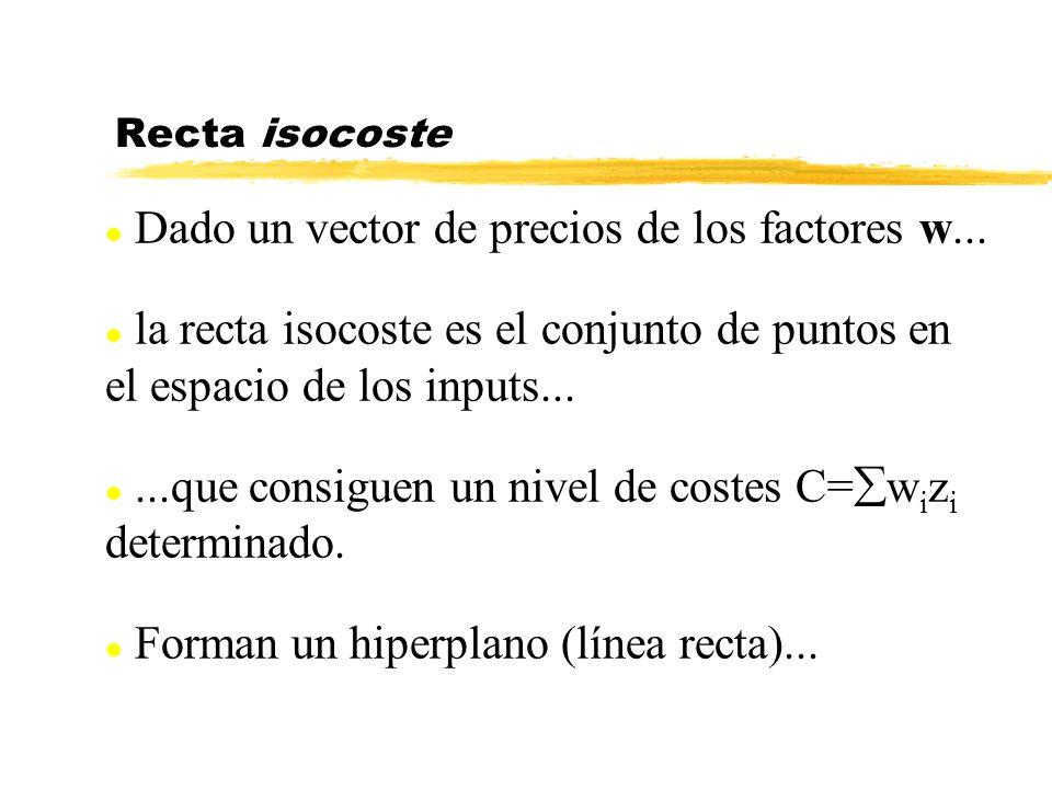 l Dado un vector de precios de los factores w... l la recta isocoste es el conjunto de puntos en el espacio de los inputs... l...que consiguen un nive