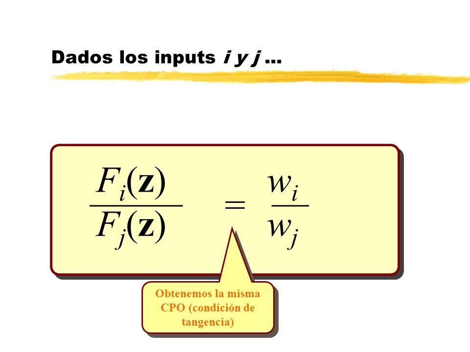 _______ = F i (z) w i F j (z) w j Dados los inputs i y j... Obtenemos la misma CPO (condición de tangencia)