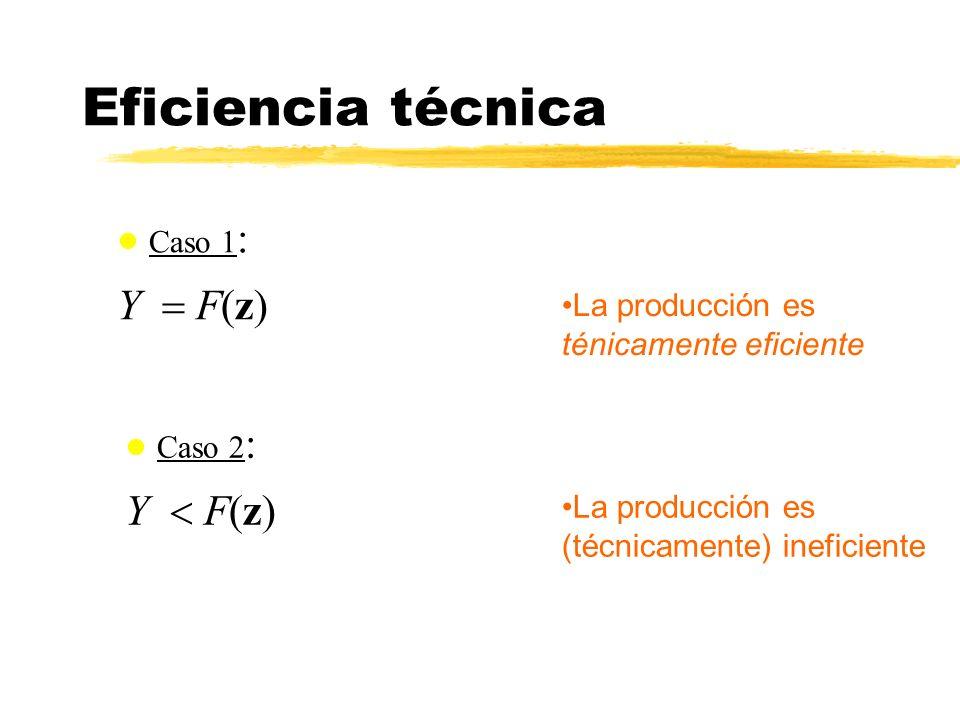 La producción es ténicamente eficiente La producción es (técnicamente) ineficiente Eficiencia técnica Caso 1 : Y F(z) Caso 2 : Y F(z)