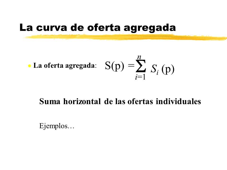 La curva de oferta agregada La oferta agregada: S i (p) n i=1 S(p = Suma horizontal de las ofertas individuales Ejemplos…