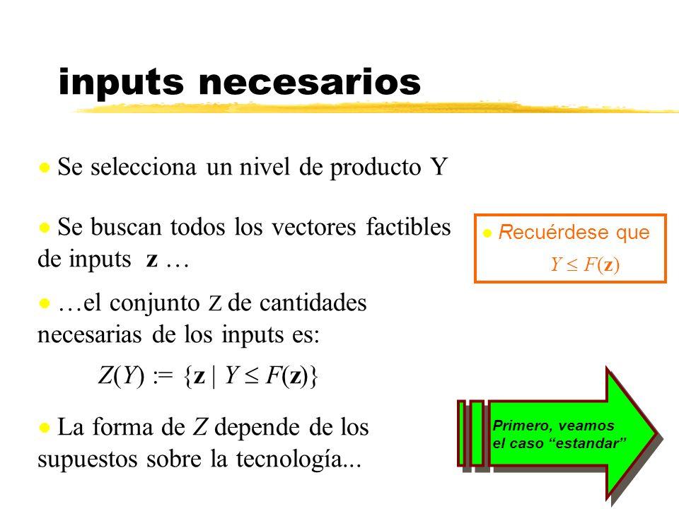 Recuérdese que Y F(z) inputs necesarios Se selecciona un nivel de producto Y Se buscan todos los vectores factibles de inputs z … …el conjunto Z de ca
