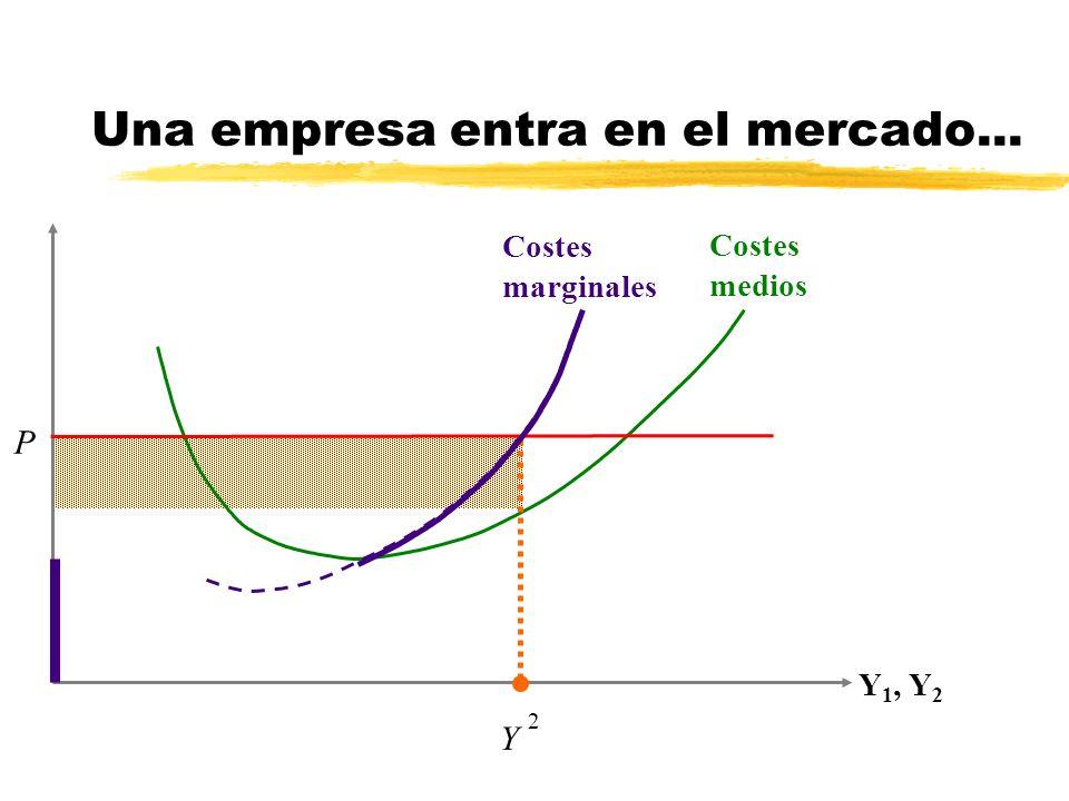 Costes marginales Costes medios Y 1, Y 2 P Y 2 Una empresa entra en el mercado...