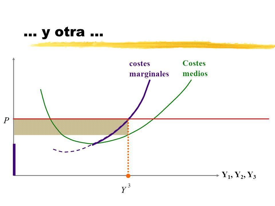 costes marginales Costes medios Y 1, Y 2, Y 3 P Y 3... y otra...