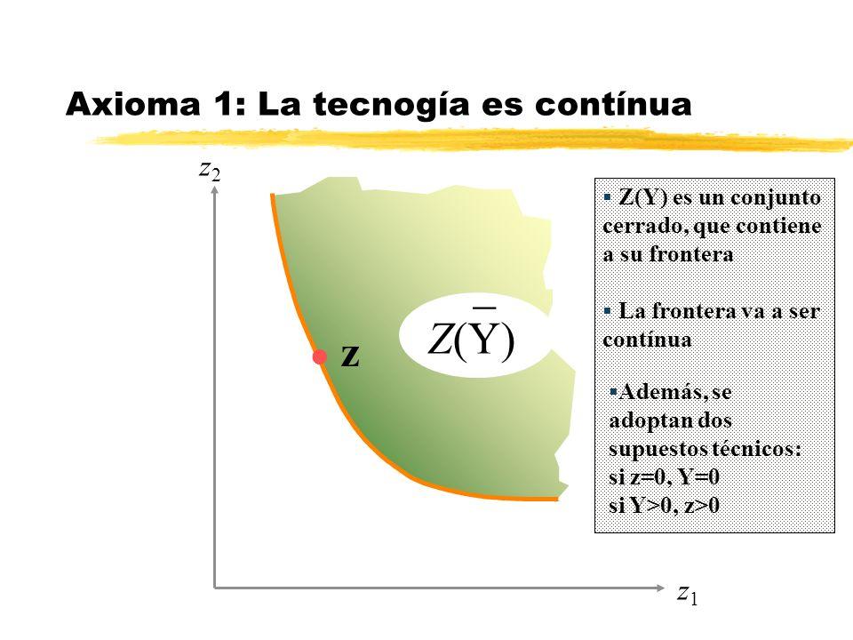l z Z(Y) es un conjunto cerrado, que contiene a su frontera La frontera va a ser contínua Además, se adoptan dos supuestos técnicos: si z=0, Y=0 si Y>