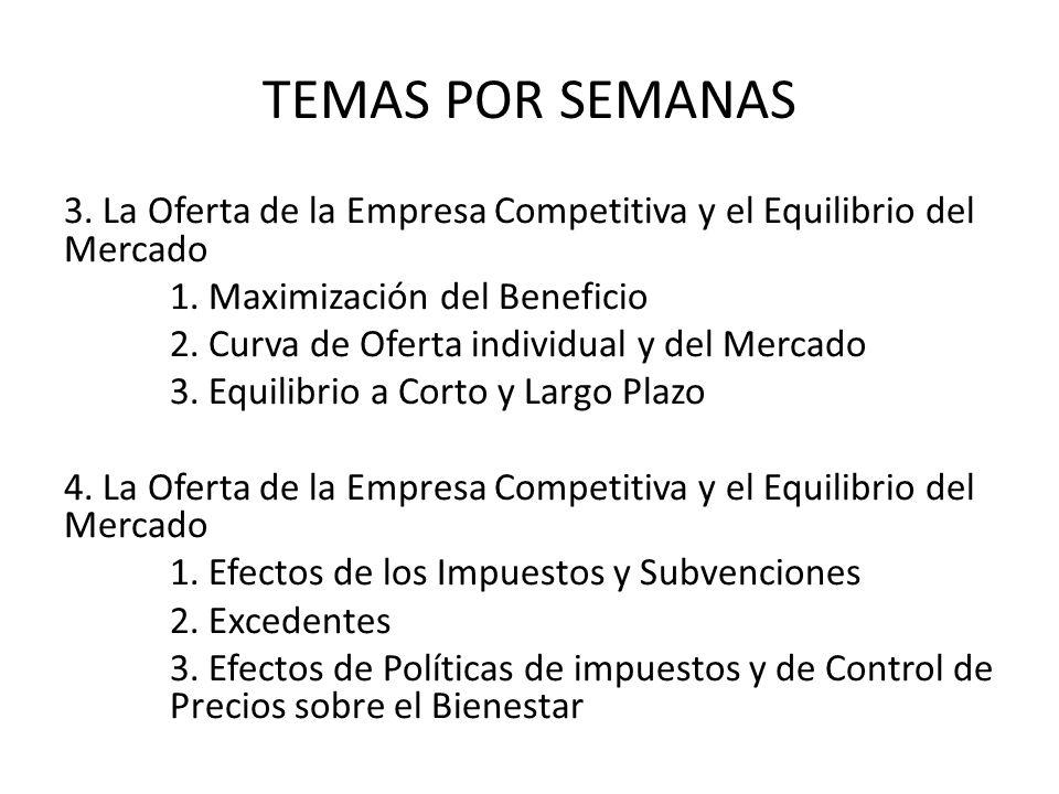 TEMAS POR SEMANAS 3. La Oferta de la Empresa Competitiva y el Equilibrio del Mercado 1. Maximización del Beneficio 2. Curva de Oferta individual y del