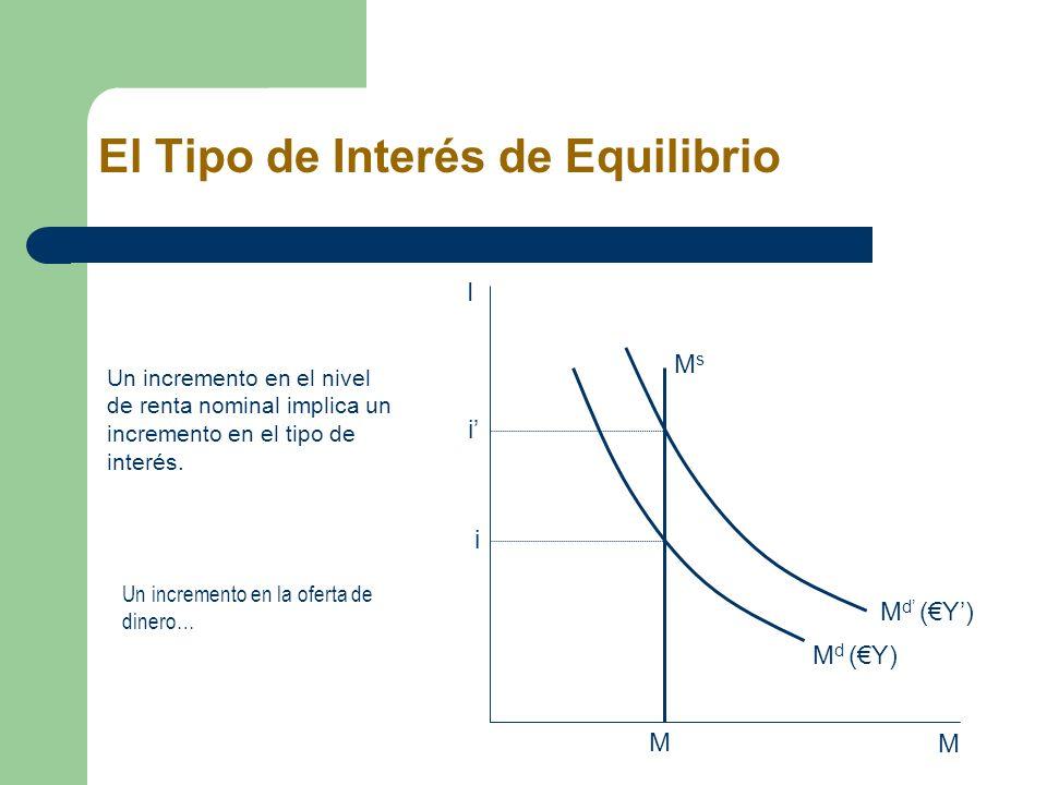 El Tipo de Interés de Equilibrio Un incremento en el nivel de renta nominal implica un incremento en el tipo de interés. M I i M d (Y) M MsMs i Un inc