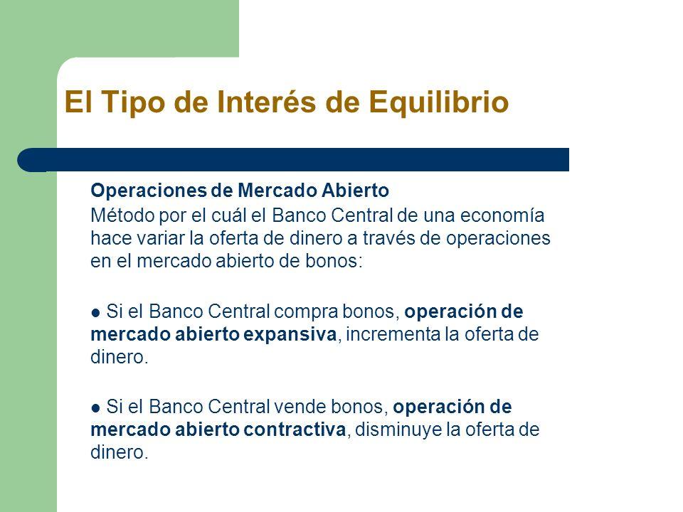 El Tipo de Interés de Equilibrio Operaciones de Mercado Abierto Método por el cuál el Banco Central de una economía hace variar la oferta de dinero a