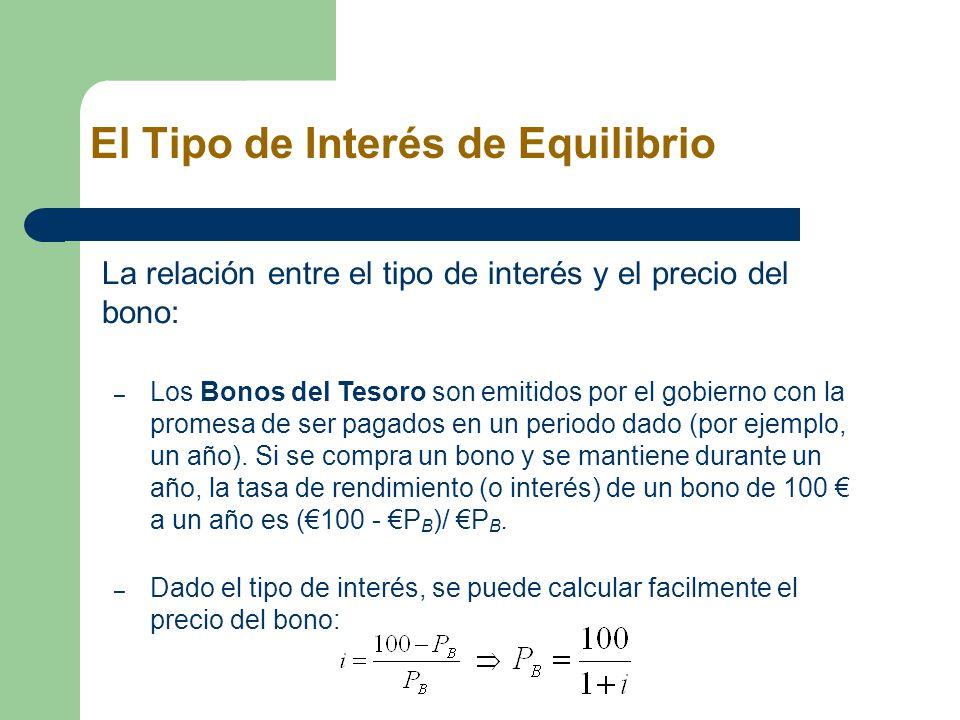 El Tipo de Interés de Equilibrio La relación entre el tipo de interés y el precio del bono: – Los Bonos del Tesoro son emitidos por el gobierno con la