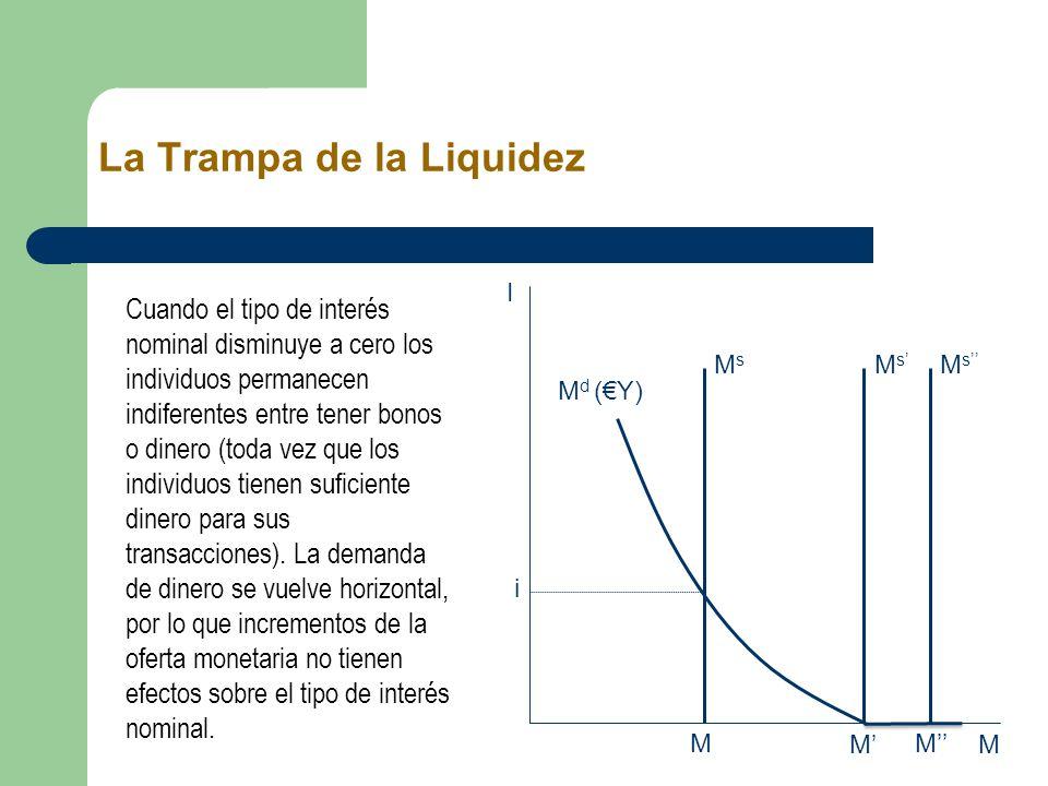 La Trampa de la Liquidez Cuando el tipo de interés nominal disminuye a cero los individuos permanecen indiferentes entre tener bonos o dinero (toda ve