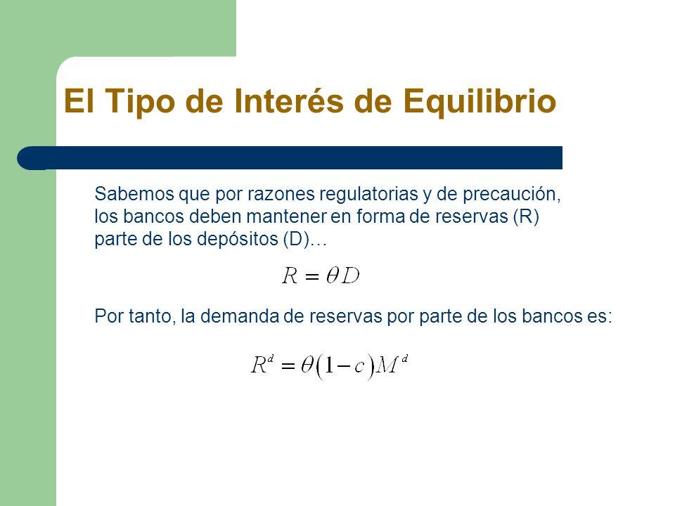 El Tipo de Interés de Equilibrio Sabemos que por razones regulatorias y de precaución, los bancos deben mantener en forma de reservas (R) parte de los
