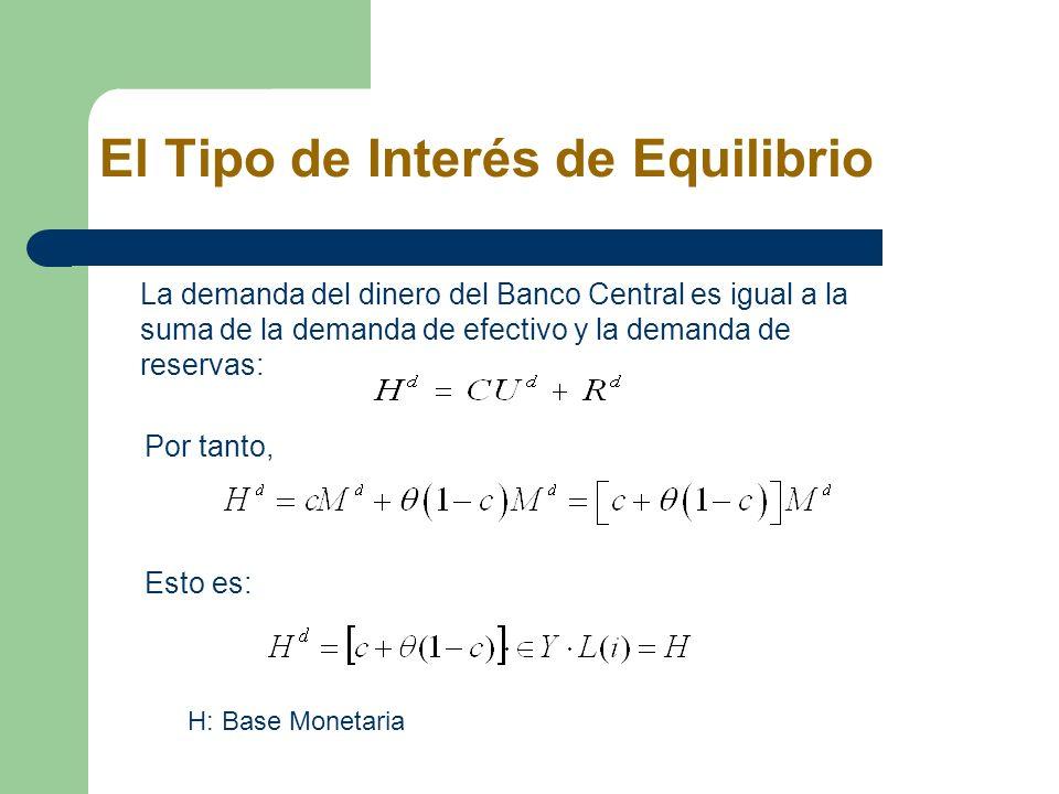 El Tipo de Interés de Equilibrio La demanda del dinero del Banco Central es igual a la suma de la demanda de efectivo y la demanda de reservas: Por ta
