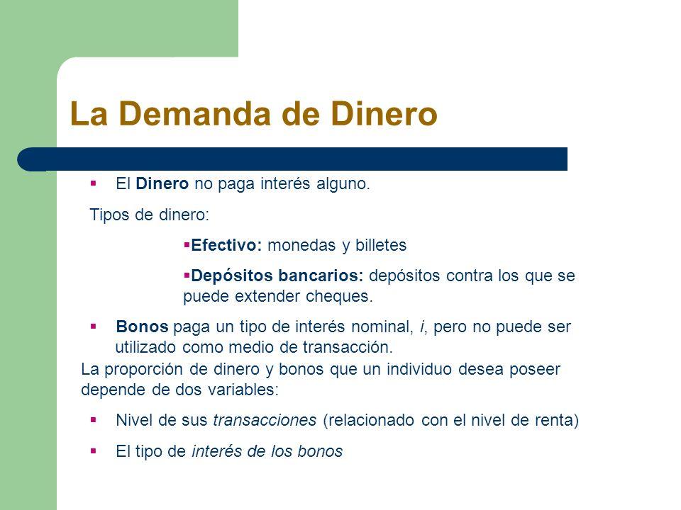 La Demanda de Dinero El Dinero no paga interés alguno. Tipos de dinero: Efectivo: monedas y billetes Depósitos bancarios: depósitos contra los que se