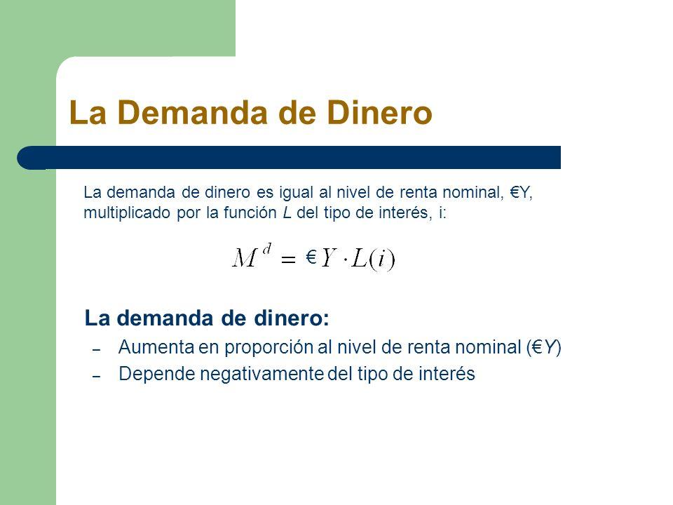 La Demanda de Dinero La demanda de dinero: – Aumenta en proporción al nivel de renta nominal (Y) – Depende negativamente del tipo de interés La demand