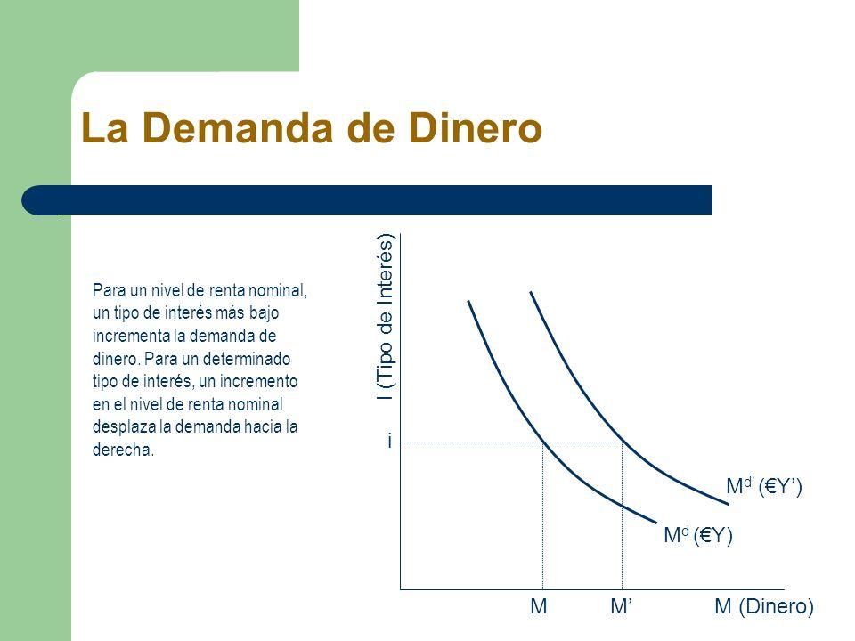 La Demanda de Dinero Para un nivel de renta nominal, un tipo de interés más bajo incrementa la demanda de dinero. Para un determinado tipo de interés,