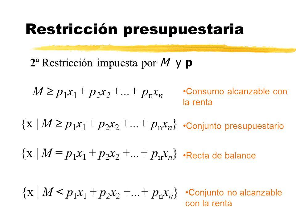 Restricción presupuestaria M p 1 x 1 + p 2 x 2 +...+ p n x n Consumo alcanzable con la renta Conjunto presupuestario {x   M p 1 x 1 + p 2 x 2 +...+ p