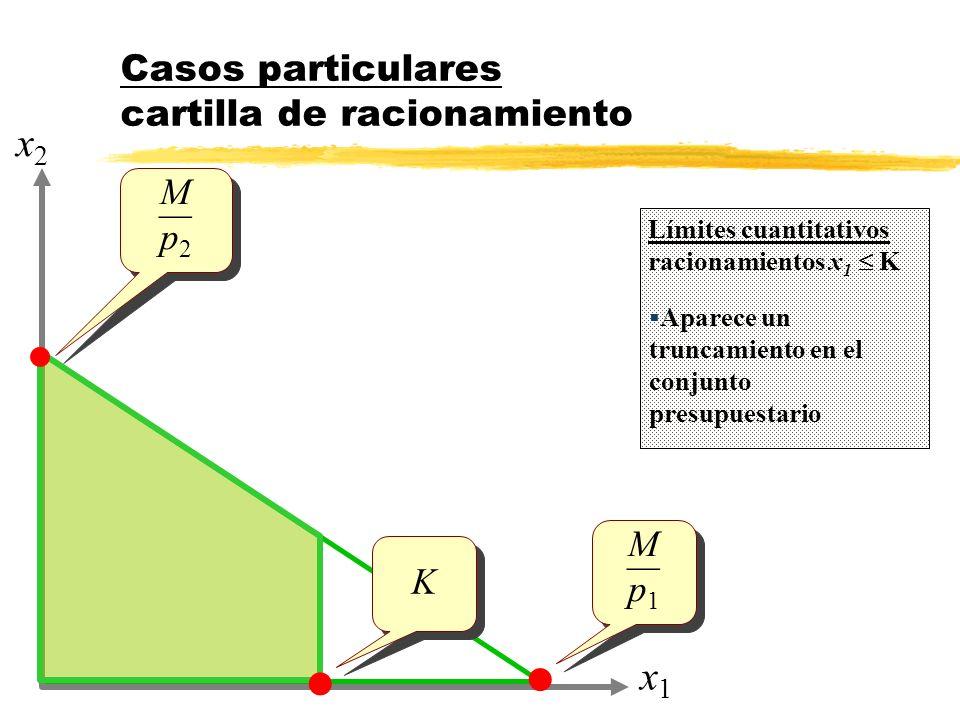 Casos particulares cartilla de racionamiento x1x1 x2x2 M p 1 M p 1 Límites cuantitativos racionamientos x 1 K Aparece un truncamiento en el conjunto p