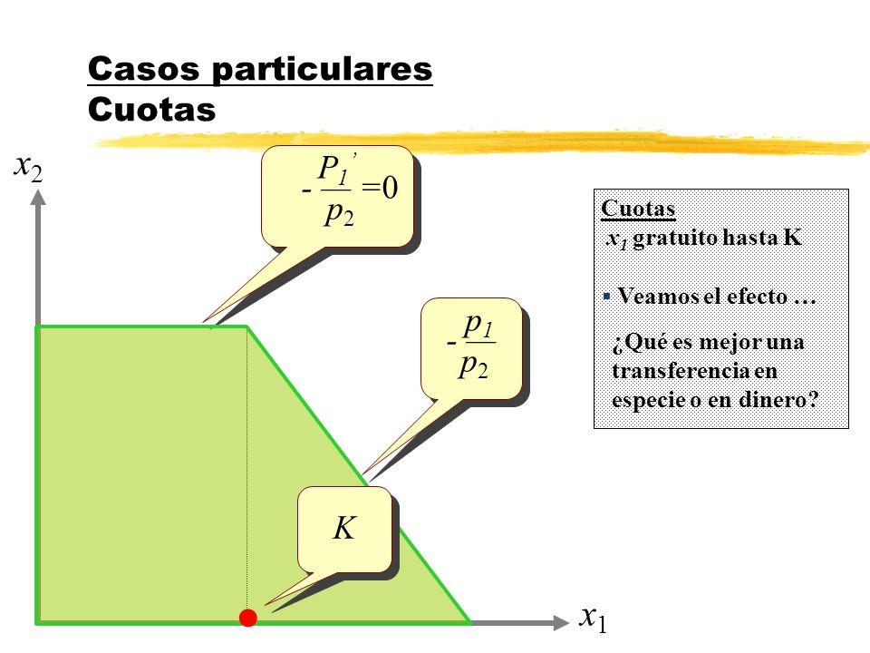 Casos particulares Cuotas x1x1 x2x2 P 1 - =0 p 2 P 1 - =0 p 2 Cuotas x 1 gratuito hasta K Veamos el efecto … p 1 - p 2 p 1 - p 2 K K ¿Qué es mejor una