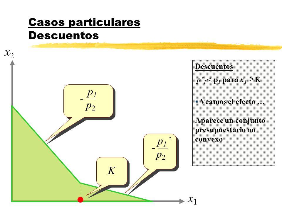Casos particulares Descuentos x1x1 x2x2 p 1 - p 2 p 1 - p 2 Descuentos p 1 < p 1 para x 1 K Veamos el efecto … Aparece un conjunto presupuestario no c