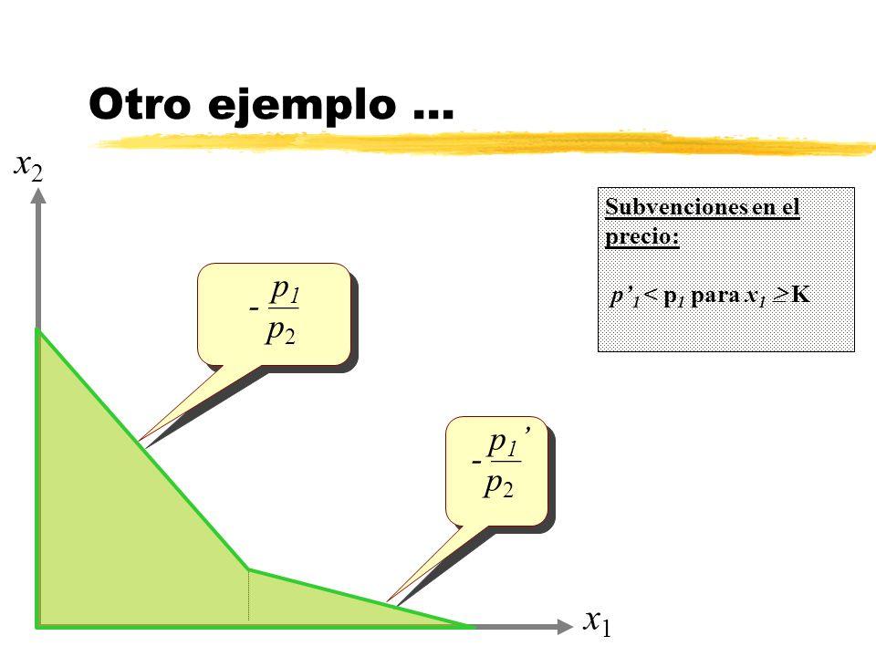 Otro ejemplo … x1x1 x2x2 p 1 - p 2 p 1 - p 2 Subvenciones en el precio: p 1 < p 1 para x 1 K p 1 - p 2 p 1 - p 2