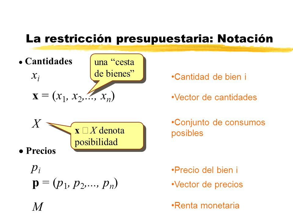 l Cantidades xixi La restricción presupuestaria: Notación Cantidad de bien i x = (x 1, x 2,..., x n ) Vector de cantidades Conjunto de consumos posibl