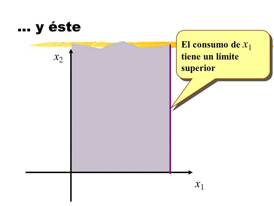Restricción presupuestaria M p 1 x 1 + p 2 x 2 +...+ p n x n Consumo alcanzable con la renta Conjunto presupuestario {x | M p 1 x 1 + p 2 x 2 +...+ p n x n }} {x | M = p 1 x 1 + p 2 x 2 +...+ p n x n } Recta de balance Conjunto no alcanzable con la renta {x | M < p 1 x 1 + p 2 x 2 +...+ p n x n } 2ª Restricción impuesta por M y p