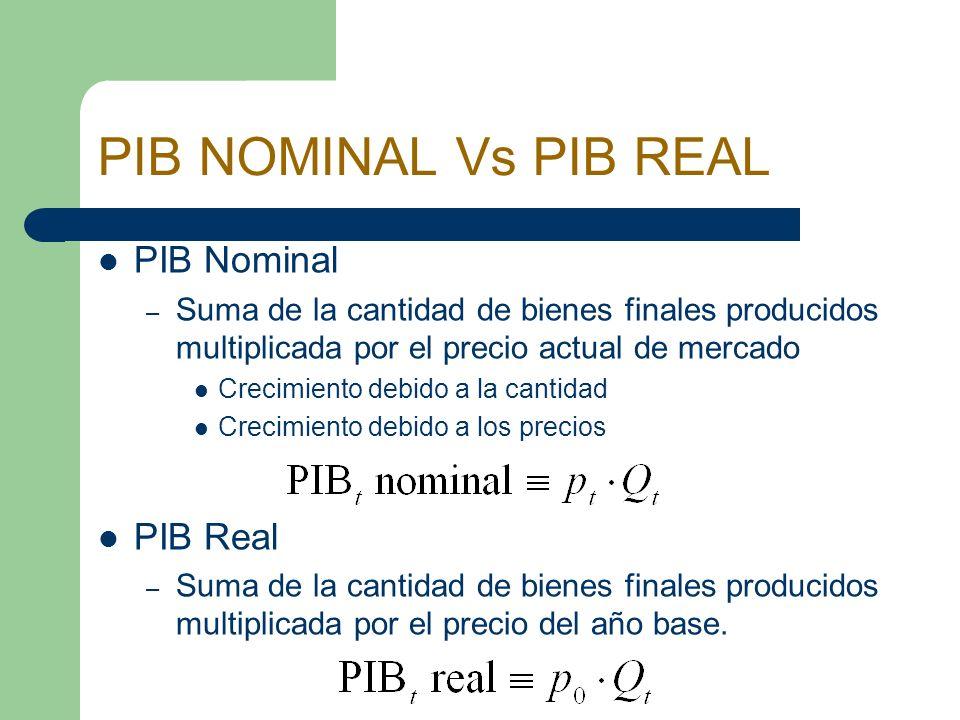PIB NOMINAL Vs PIB REAL PIB Nominal – Suma de la cantidad de bienes finales producidos multiplicada por el precio actual de mercado Crecimiento debido