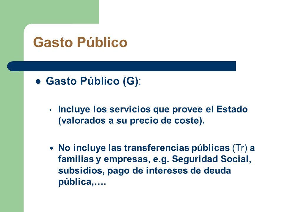 Gasto Público Gasto Público (G): Incluye los servicios que provee el Estado (valorados a su precio de coste). No incluye las transferencias públicas (