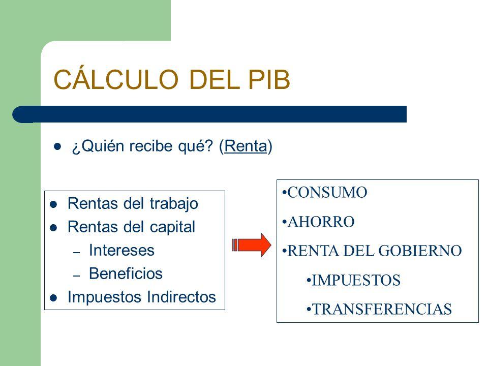 Rentas del trabajo Rentas del capital – Intereses – Beneficios Impuestos Indirectos CÁLCULO DEL PIB CONSUMO AHORRO RENTA DEL GOBIERNO IMPUESTOS TRANSF