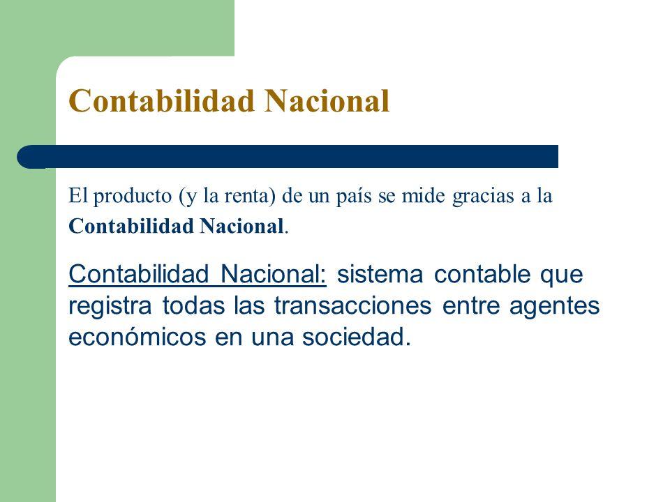 Contabilidad Nacional El producto (y la renta) de un país se mide gracias a la Contabilidad Nacional. Contabilidad Nacional: sistema contable que regi