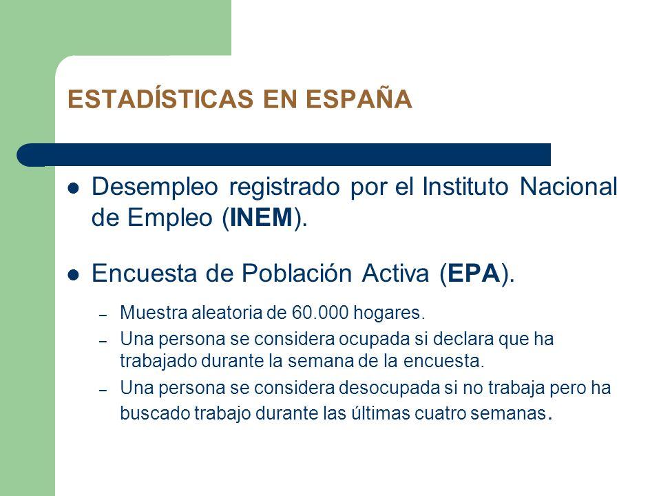ESTADÍSTICAS EN ESPAÑA Desempleo registrado por el Instituto Nacional de Empleo (INEM). Encuesta de Población Activa (EPA). – Muestra aleatoria de 60.